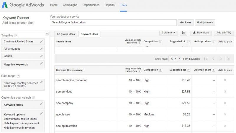 Google Keyword Planner SEO