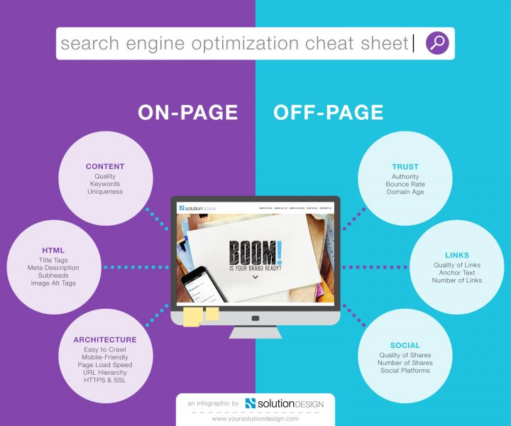 seo-breakdown-inforgrahic-solution-design
